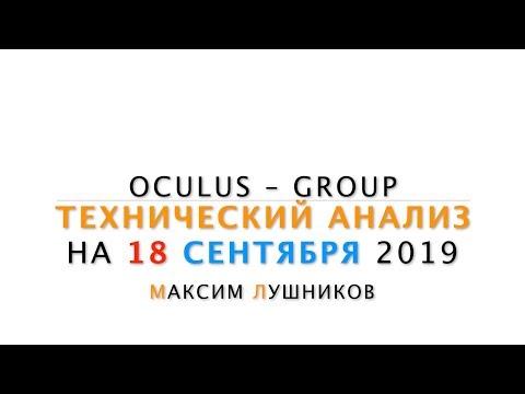 Технический обзор рынка Форекс на 18.09.2019 от Максима Лушникова