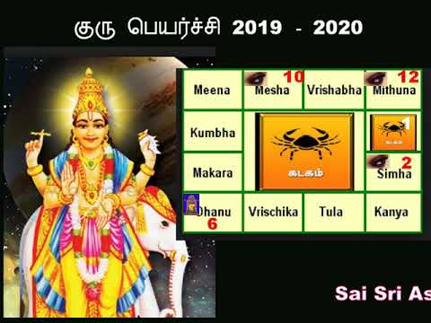 குரு பெயர்ச்சி 2019 - 2020 கடக ராசி