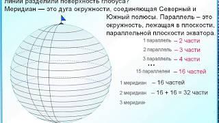 ЕГЭ БАЗА Параллели и меридианы делят глобус