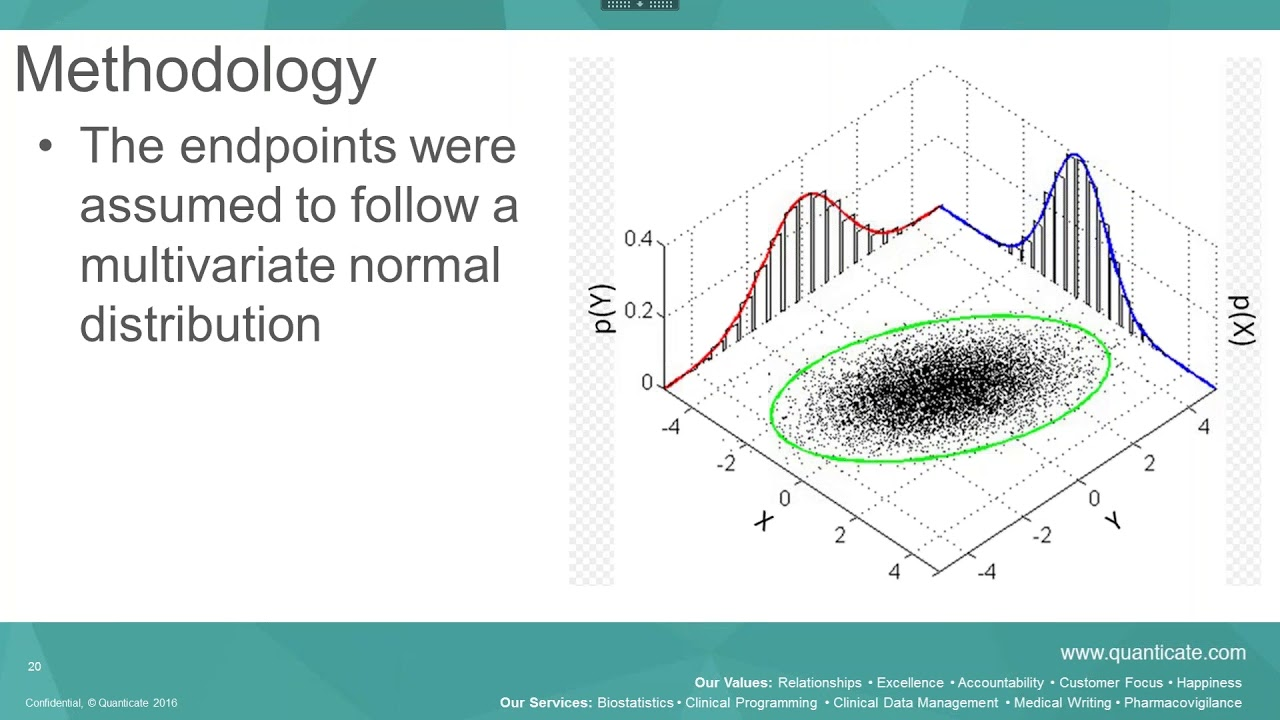 Video] Bayesian Methodology - How to Analyse Multiple Endpoints