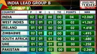 WC 2015: India Leads Group B After Win Against SA