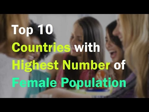Top 10 Countries with Highest Number of Female Population