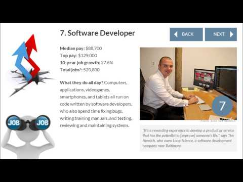 Best Jobs in America   Software Developer