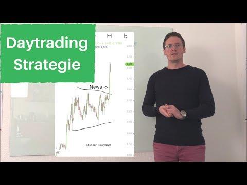 Daytrading Strategie: Wie du schnell in den Buchgewinn kommst (+ Aktien- und FX Strategie)