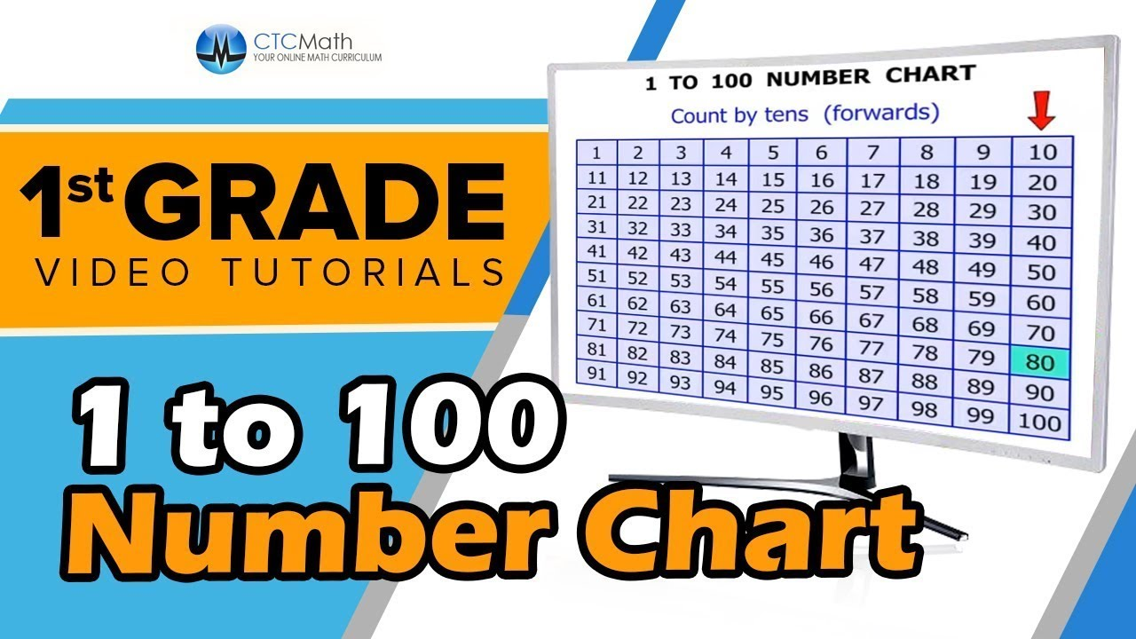 1st Grade Math Tutorials 1 to 100 Number Chart - YouTube