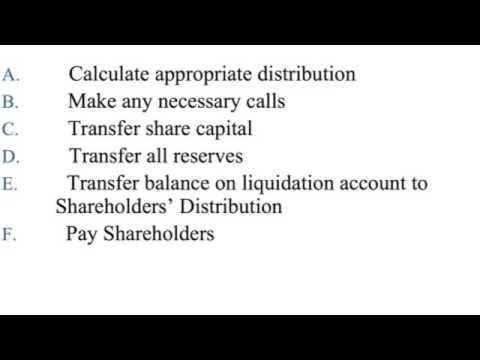 Liquidating distribution return of capital