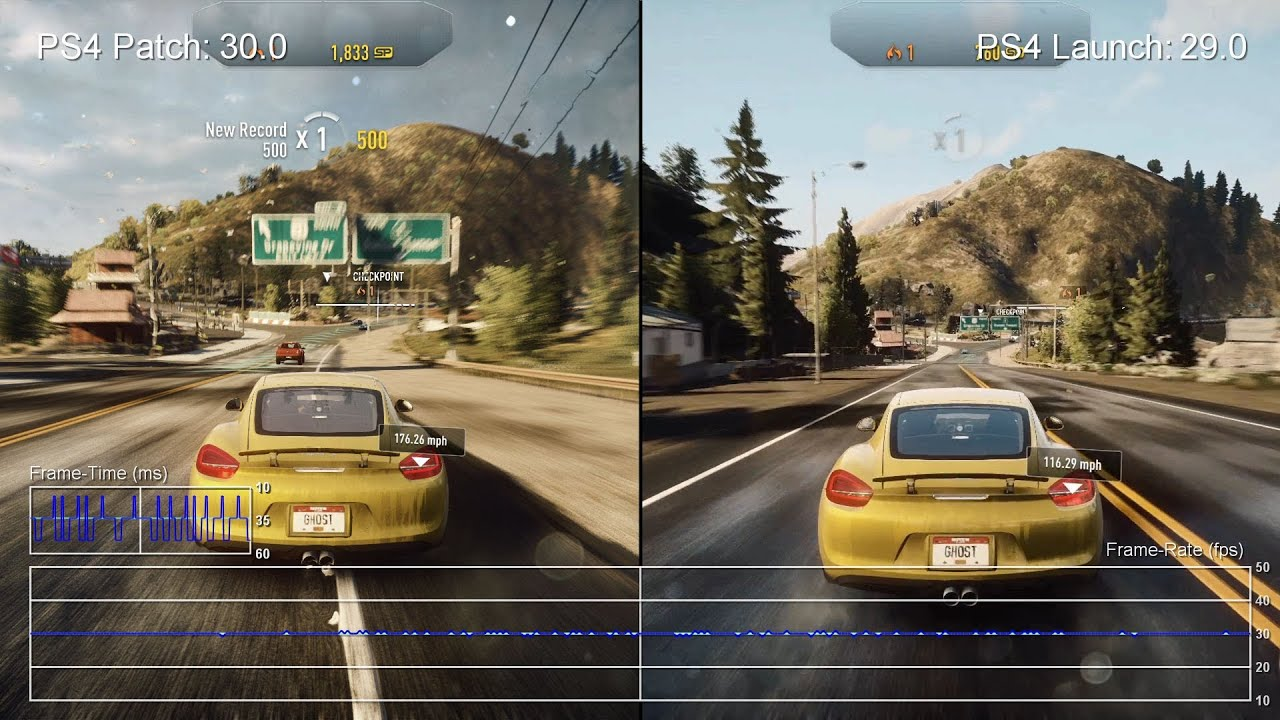 Do higher frame-rates always mean better gameplay