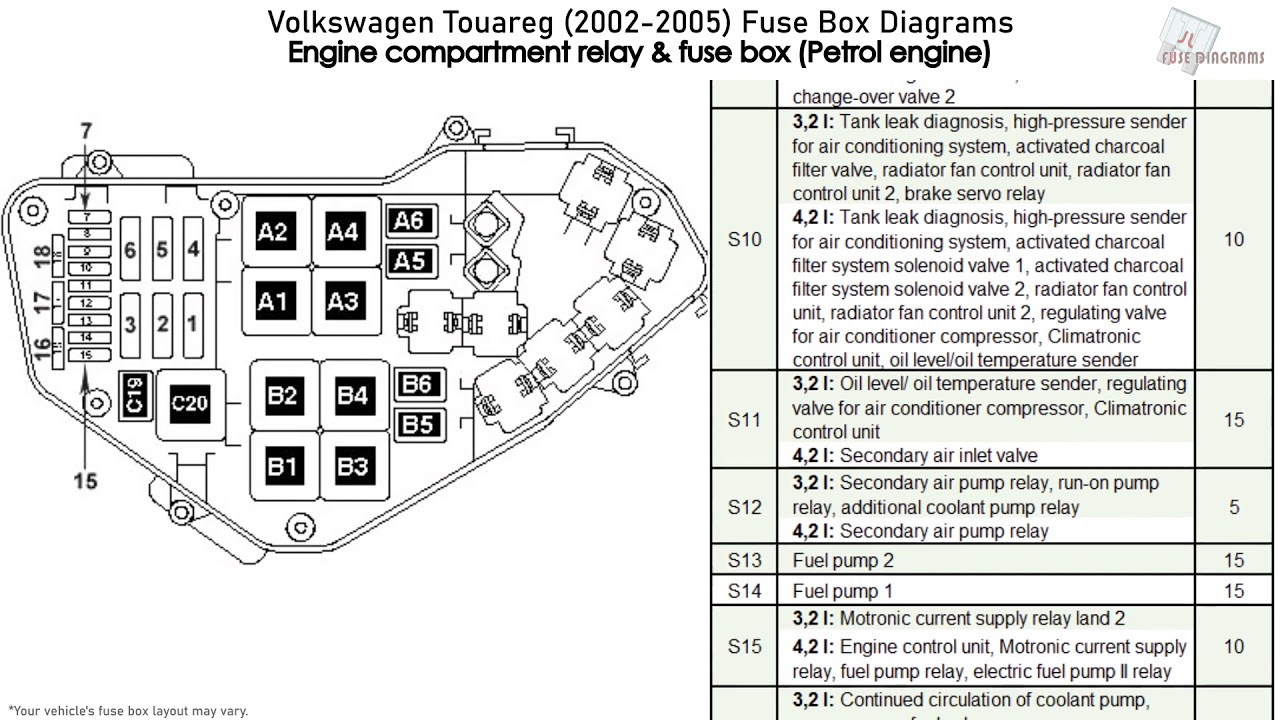 touareg fuse box diagram - wiring diagrams relax just-fear -  just-fear.quado.it  just-fear.quado.it