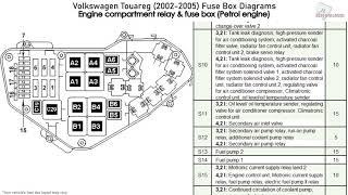 Volkswagen Touareg 2002 2005 Fuse Box Diagrams Youtube
