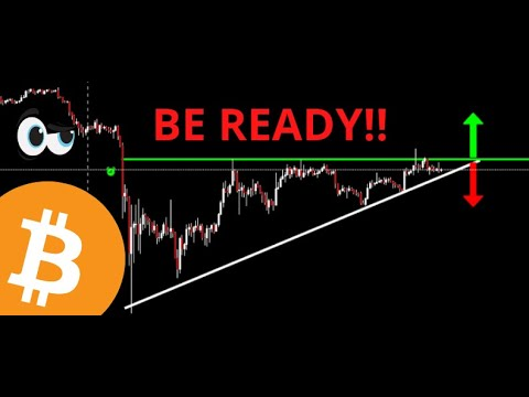 BITCOIN CANDLES ARE TIGHT!! BE READY!! BREAK IS COMING SOON!