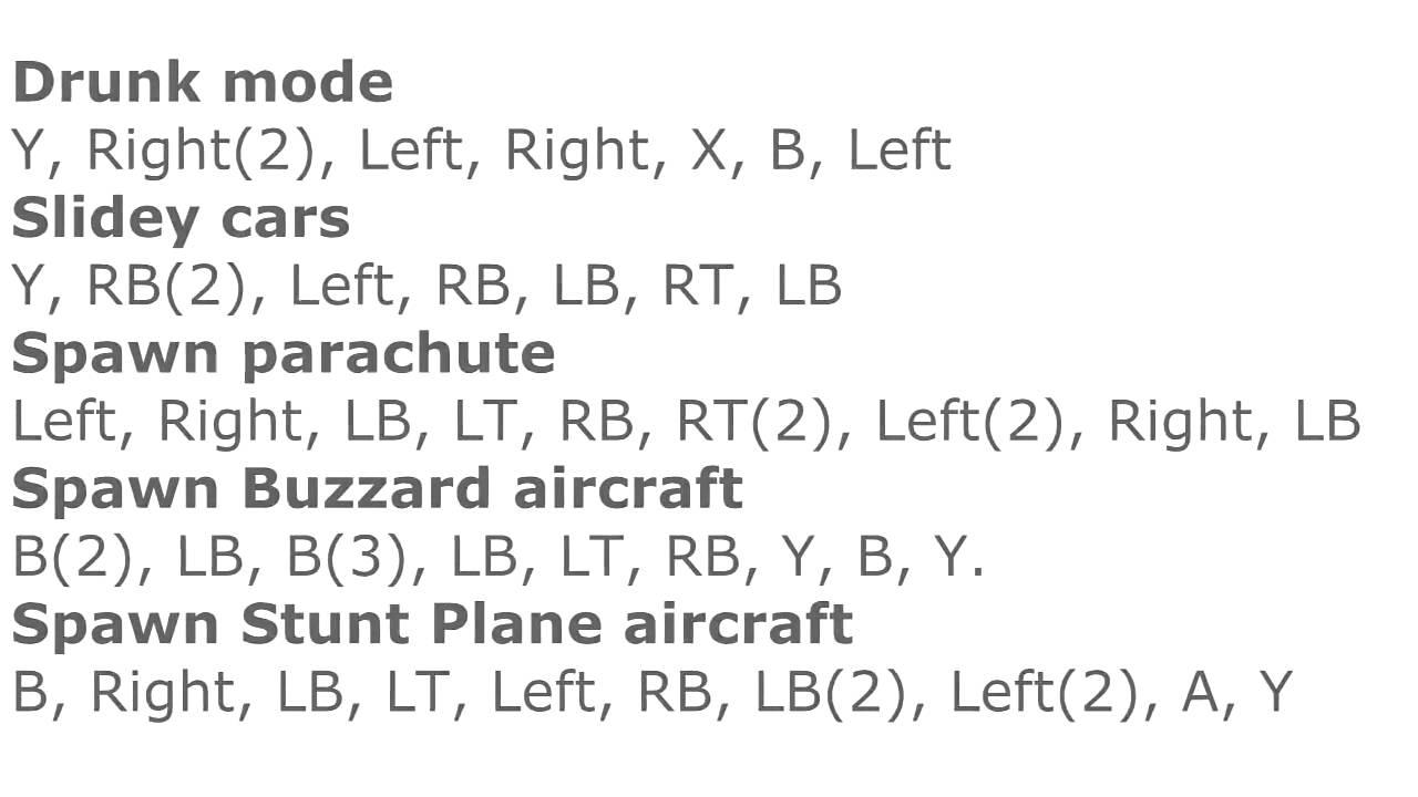 Jet 5 Codes Ga Xbox 360