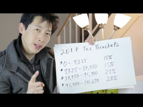 MYTH Pay Less Taxes By Staying in 15% Tax Bracket | BeatTheB