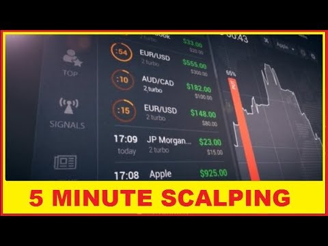 Candlestick Trading 5 minute candlestick - 5 minute candlestick scalping - live trading- forex chart