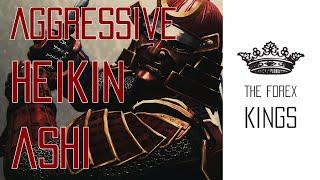 Aggressive Heikin Ashi FOREX strategy