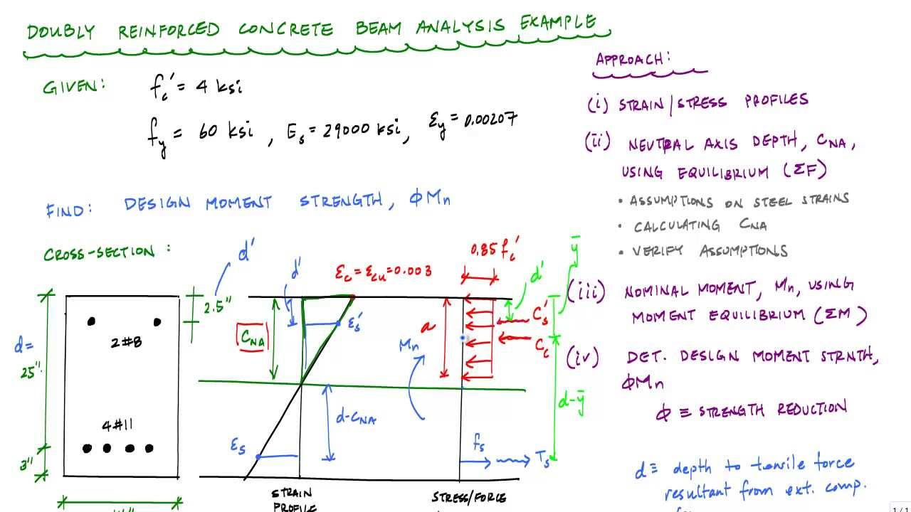 Reinforced Concrete Wall Design Example design of reinforced concrete walls Design Moment Strength Of Doubly Rc Section Example 1 22 Reinforced Concrete Design