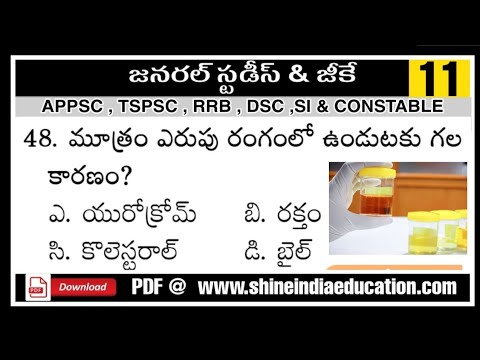 Shine India General Studies & G.K - History, Geography,Polity,Economy, Biology Practice Bits Telugu.