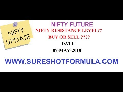 NIFTY FUTURE UPDATE FOR 07-MAY-2018: RESISTANCE/SUPPORT LEVEL !! BUY/SELL ??