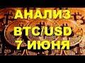 BTC/USD — Биткойн Bitcoin обзор цены / анализ графика цены на 07.06.2018 / 07 июня 2018 года