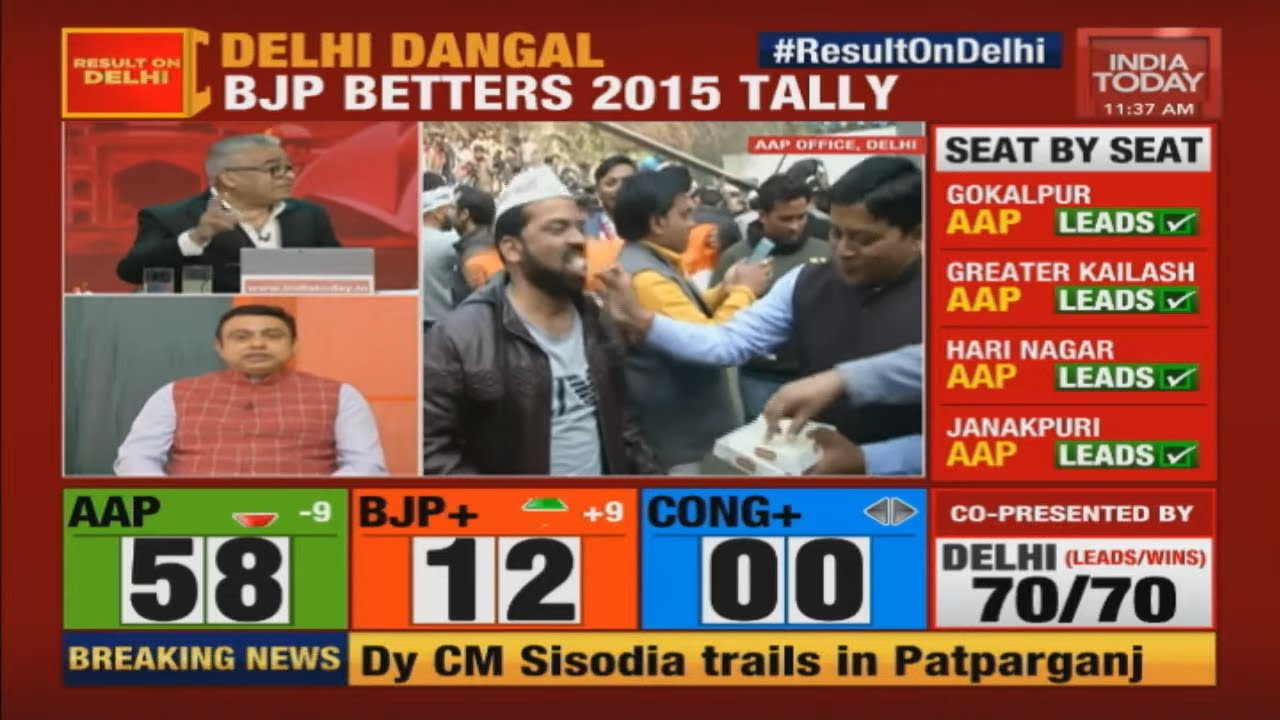 Delhi Election Results: BJP's Syed Zafar Islam Reacts To Poll Trends