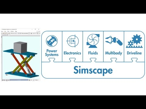 Physical Modeling with Simscape