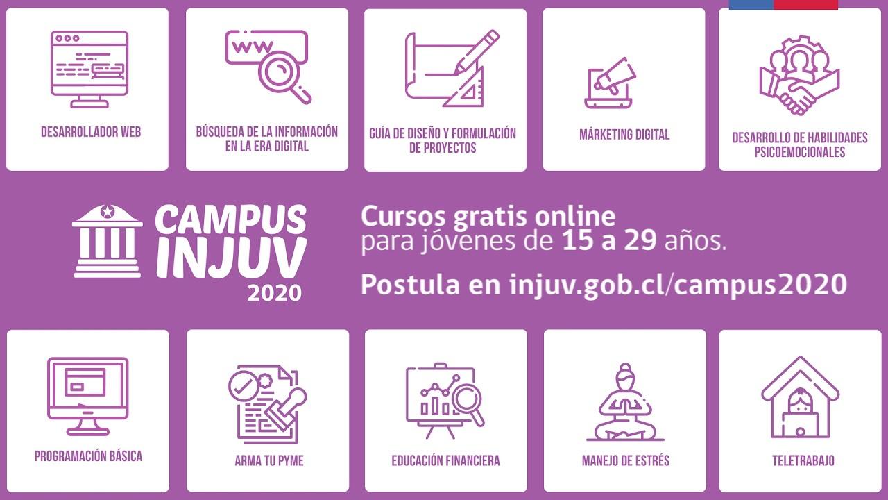 10 Cursos Online Gratis Para Jovenes Postula A Campus Injuv Youtube