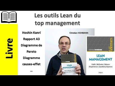 Les outils Lean du Top Management