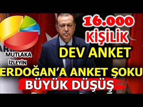 23 Haziran İstanbul seçimi son anket.Ekrem İmamoğlu Millet Cumhur ittifakı AK pa