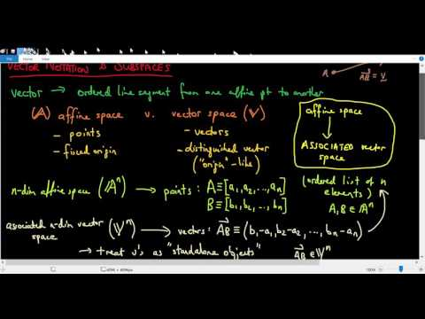 Vector Notation & (Vector) Subspaces