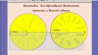 Создание флипчарта-шаблона в ActivInspire.