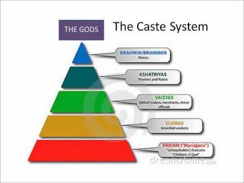 what was used to justify the caste system