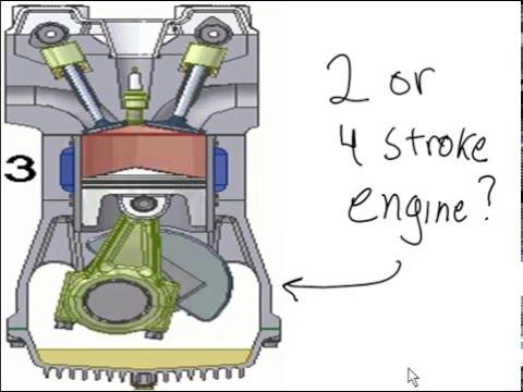 Basic Engine Parts Types And Mechanics Quiz