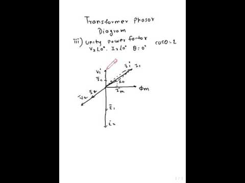 Phasor Diagram Of Transformer At Unity Power Factor Youtube