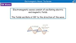 P5.2.1 - Electromagnetic Waves F