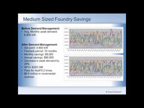 How to Reduce Costs Through Energy Demand Management