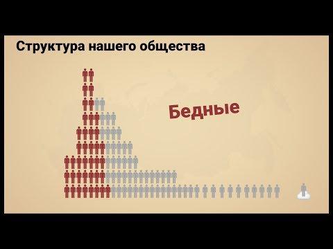Бедные в России: