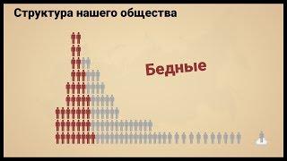 Бедные в России: сколько, почему, кто