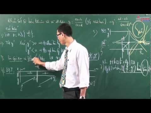 Giải tích 12 - Khảo sát hàm số - Hàm nhất biến - Cadasa.vn