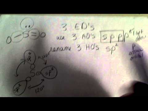 Covalent Bonding & Hybrid Orbital Theory