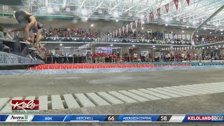 Summit League Swimming & Diving Championships - February 22nd