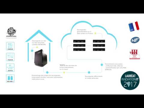 Oxibox solution de sauvegarde des données