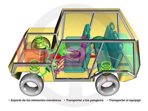 ASÍ FUNCIONA EL AUTOMÓVIL (I) - 1.5 Carrocería (1/23)