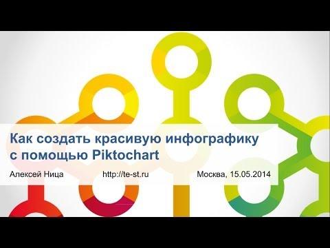 Как создать красивую инфографику с помощью Piktochart