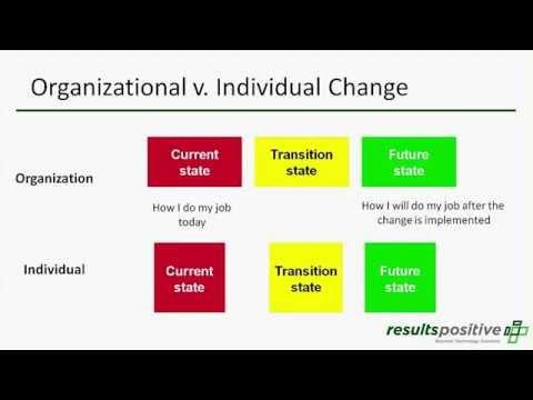 PMO: Maximizing Adoption through Organizational Change Management