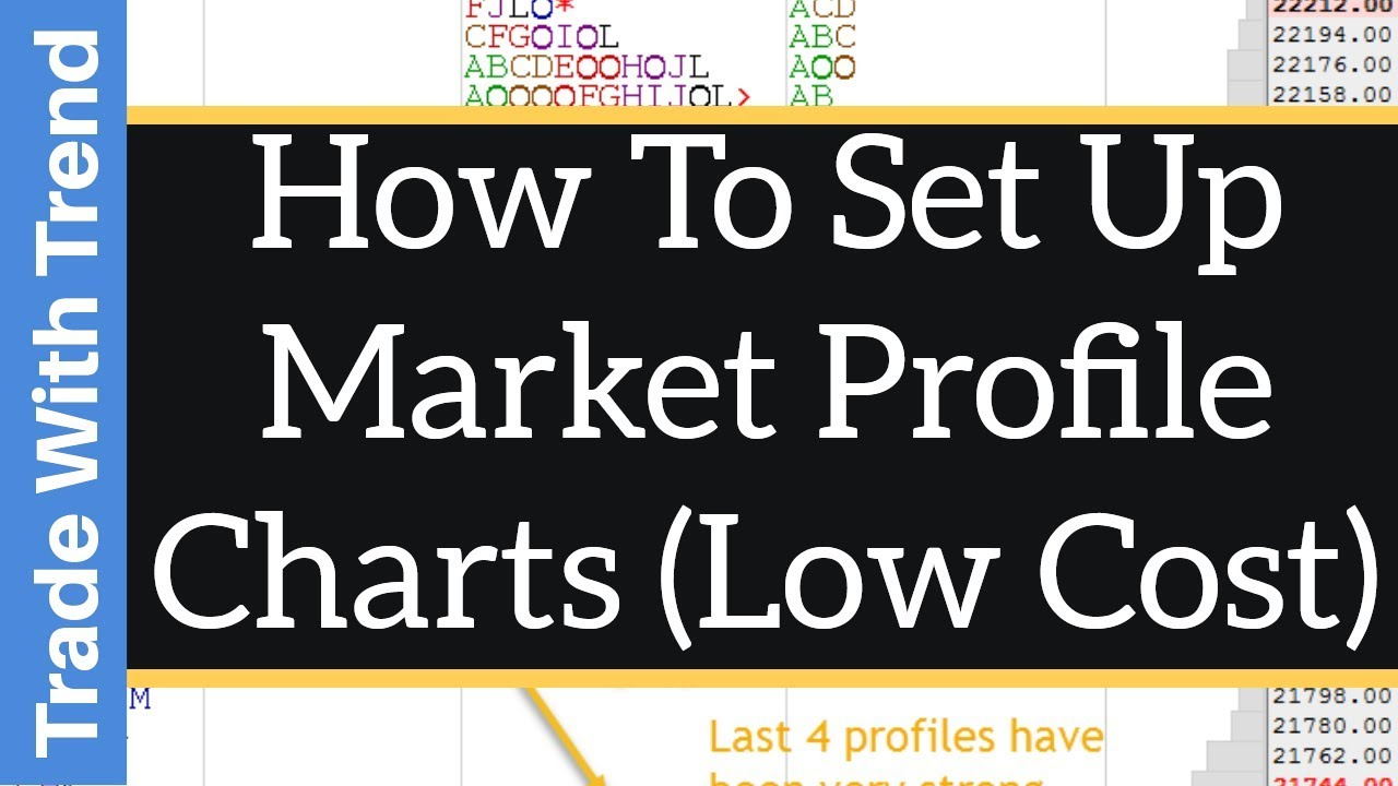 How To Setup Market Profile Volume Profile For Trading - Stock Market  Trading For Beginners