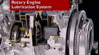 Rotary Engine Lubrication System