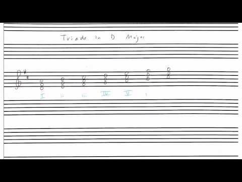 Teaching music theory with ForScore