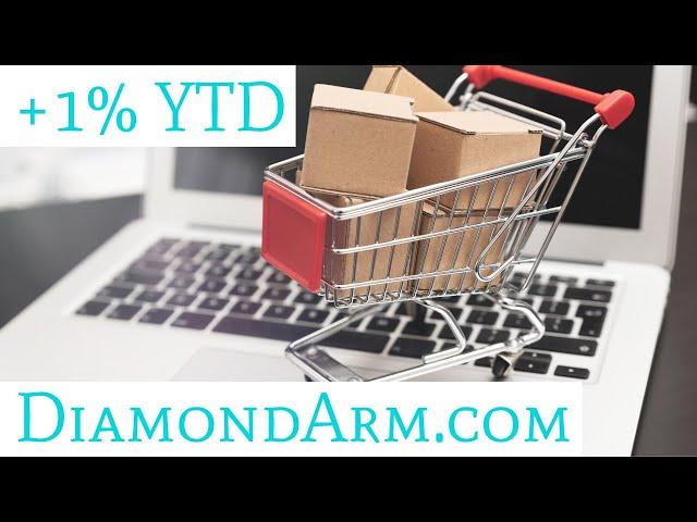 Amazon | eCommerce: Megatrend Portfolio | ($AMZN)