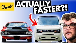 5 Boring Modern Cars that are FASTER than Iconic Sports Cars