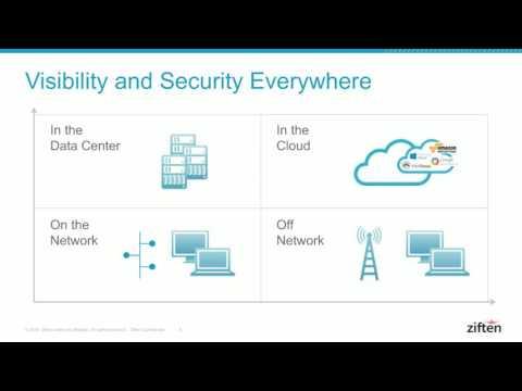 Leveraging Next Gen Security Analytics against Advanced Threats
