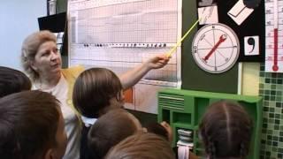 Технология в начальных классах
